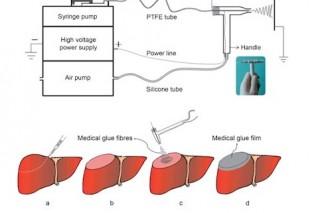 Ученые: электроспряденный медицинский клей может быть использован в качестве средства для остановки кровотечений